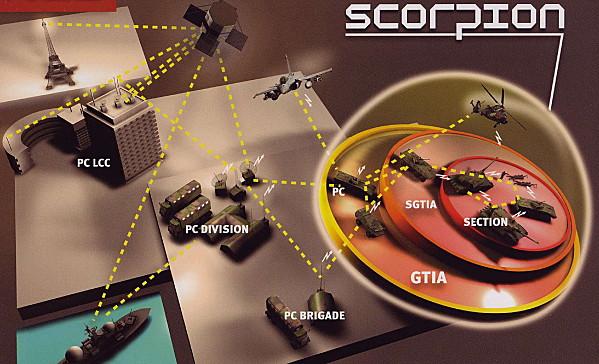 Le programme Scorpion doit assurer la modernisation des groupements tactiques interarmes, unités du combat au sol.